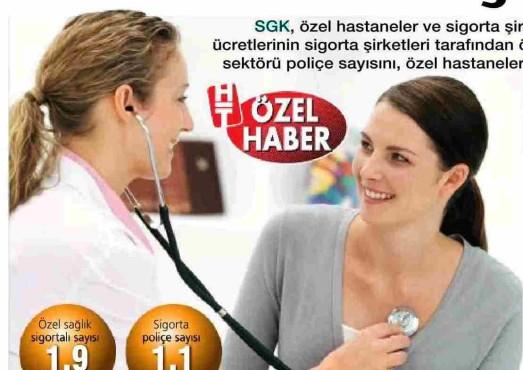 Habertürk – Sigortalıya Özelleştirme 08.03.2012