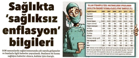 Hürriyet – Sağlıkta Sağlıksız Enflasyon Bilgileri 15.07.2013