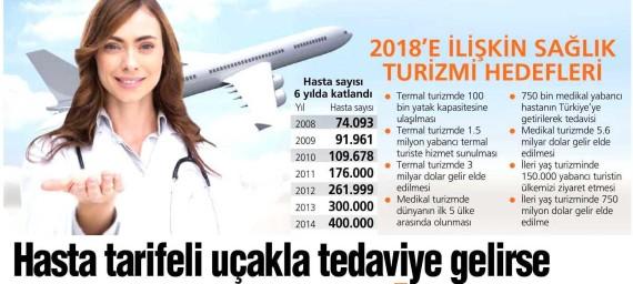 Habertürk – Hasta Tarifeli Uçakla Tedaviye Gelirse 20.08.2015