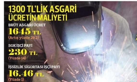 Hürriyet – 1300 TL'lik Asgari Ücretin Maliyeti 1.12.2015