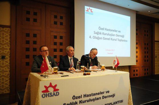 Medical News – OHSAD Başkanı Dr. Reşat Bahat Güven Tazeledi